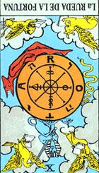 La Rueda es un círculo sin principio ni fin. Por consiguiente, el símbolo de la eternidad perpetua mantiene a las dos figuras en el movimiento constante de un universo interrumpidamente variable y de la corriente de la vida humana.   <br><br> Buena fortuna, éxito y suerte.  (Invertida) mala suerte mala fortuna. Hemos entrado en el reino de la superioridad, y el poder que podemos obtener jugando bien nuestras cartas.  <br><br> Invertida: Su significado se nos presenta tal vez con mayor claridad, se acercan acontecimientos imprevistos poco deseables, interrupción de algún proyecto en curso de realización, debido a sucesos ajenos a nuestra voluntad, fracaso, fin de un periodo de buena suerte y de comodidad.