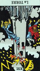 La Torre simboliza los conocimientos y creencias previos y en ocasiones, falsas premisas. El árbol es un símbolo de un acontecimiento poderoso y dominador. La Torre representa un principio básico del pasado sometido a profundos cambios. <br><br> Invertida: Asociada la lectura con otras cartas negativas, es inicio de una gran enfermedad, de accidentes. <br><br> El orgullo y la presunción quedaran desenmascarados, ello puede conllevar el fracaso de una empresa, un castigo. <br><br> Es un callejón sin salida, se interpreta también como la mala influencia de preservar los viejos hábitos, las consecuencias de tal perseverancia son de temer.